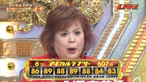マヂカルラブリー上沼恵美子にボロカス言われる!マジギレ?「かわいそう」M-1グランプリ2017