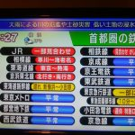 新橋駅で人身事故(東海道線 )。「朝一からまじで勘弁してくれ」「大雨との最悪のコンボ」