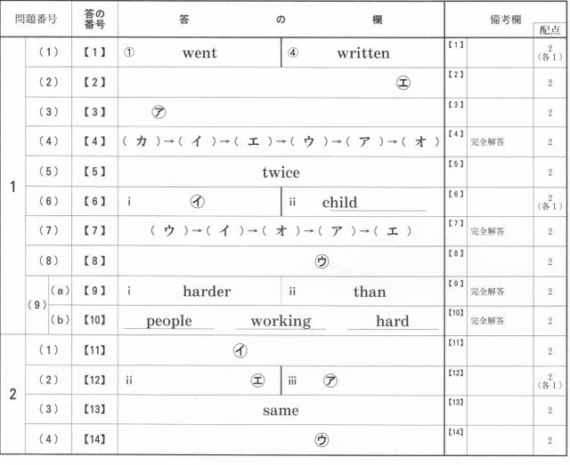 高校 入試 リスニング ダウンロード